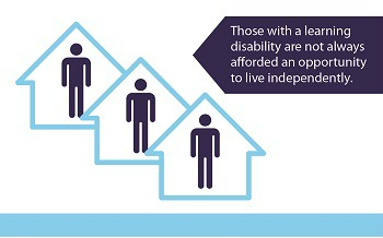 Learning disability infographic