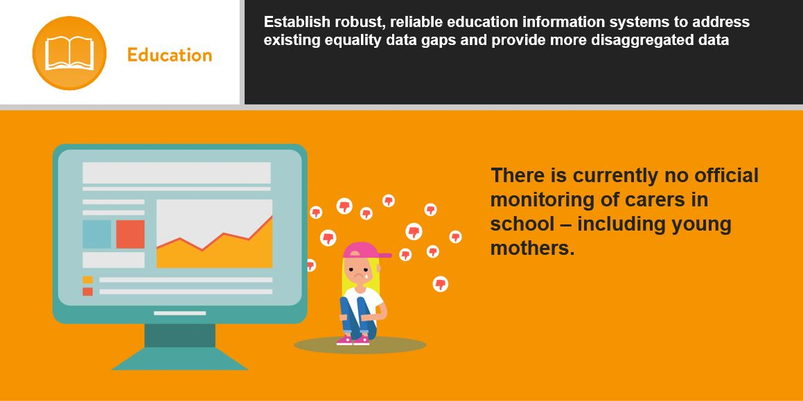 There is currently no official monitoring of carers in school - including young mothers