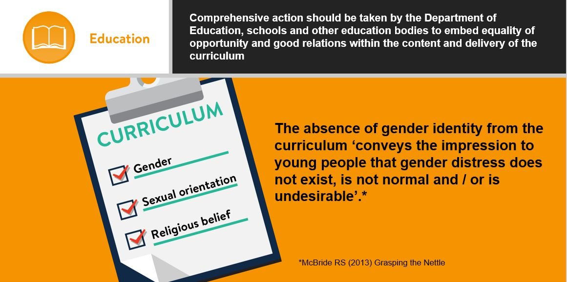 Absence of gender identity from curriculum conveys impression that gender distress does not exist, is not normal and/or is undesirable