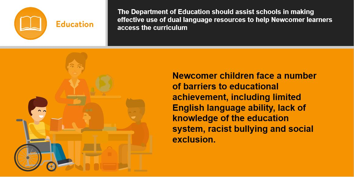 Newcomer children face barriers to educational achievement - lack of knowledge about system, racist bullying and social exclusion