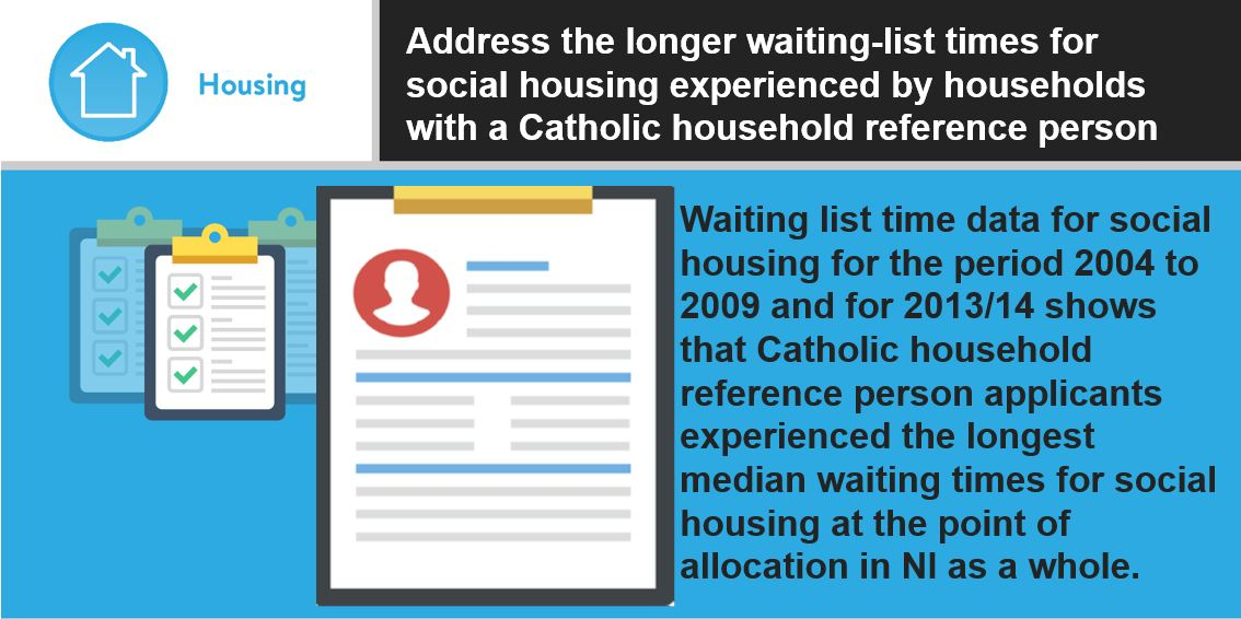 Infographic: Addressing the longer social housing waiting list for Catholic households
