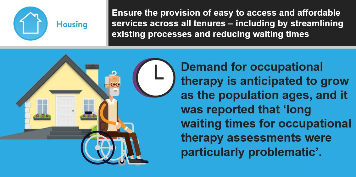 Infographic: Ensure the provision of easy to access and affordable services across all tenures