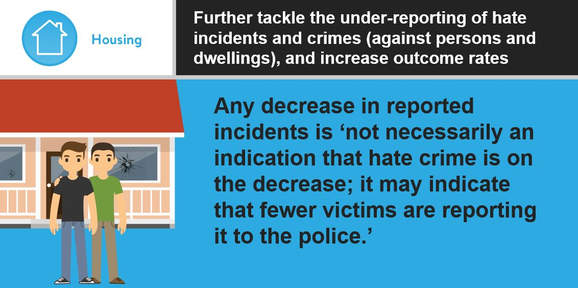 Infographic: Tackling the under-reporting of hate incidents and crimes and increase outcome rates