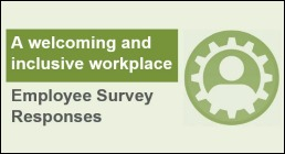 Survey findings: are NI workplaces welcoming and inclusive?